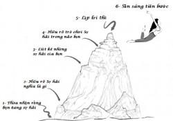 phuong-trinh-hanh-phuc-chuong-8-2